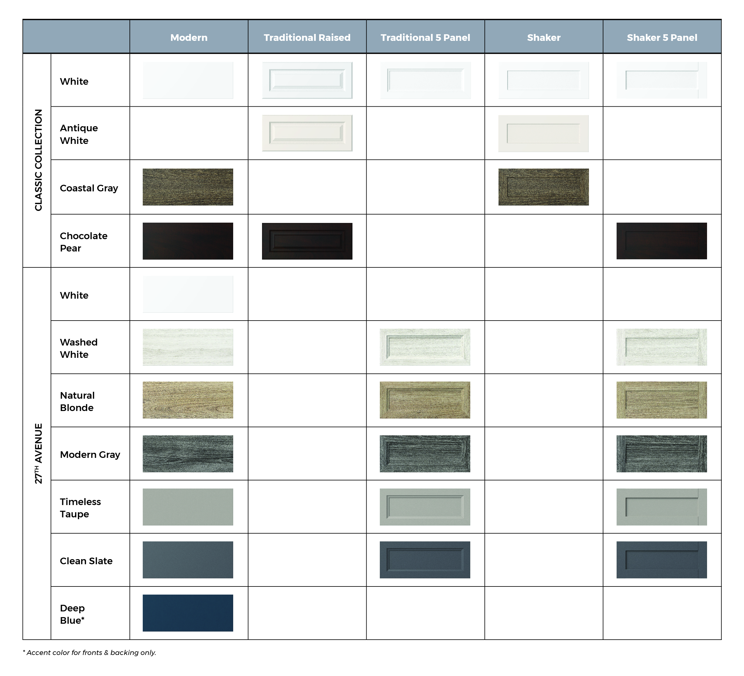 Closetmaid Mastersuite Finishes Chart 09 20 01